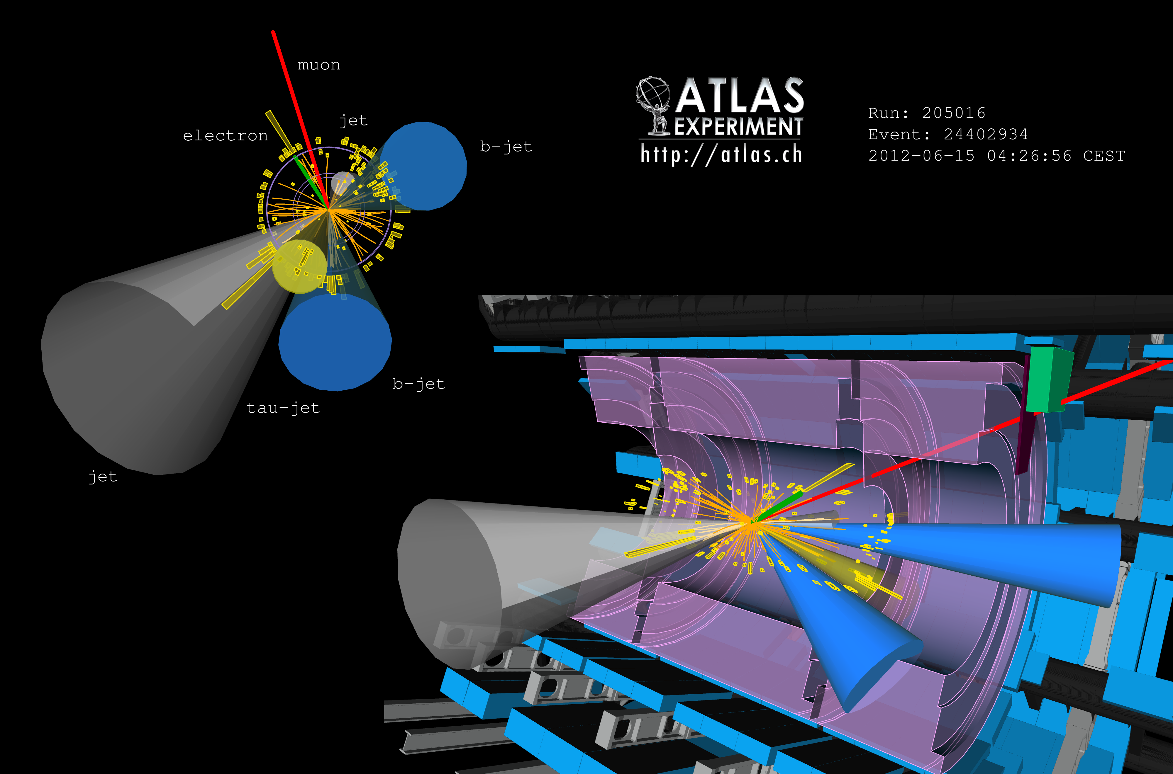 in search of rare higgs boson production with top quarks   atlas experiment  at cern